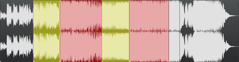 The waveform of 'More Hearts Than Mine' with the second and third verses marked in yellow, and the subsequent choruses marked in red. (Click image to view at higher resolution.)